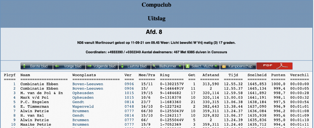 Superweekend: 1st & 2nd Prov Morlincourt 6,385 b. & 1st Sens 1,053 b.!